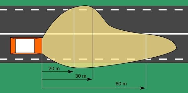 俯视 汽车 图标 矢量