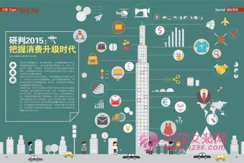2015中国内衣市场:要把握消费升级时代(图1)