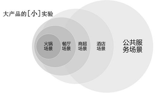 幻灯片 24