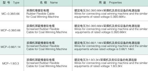 煤礦用電纜01.jpg