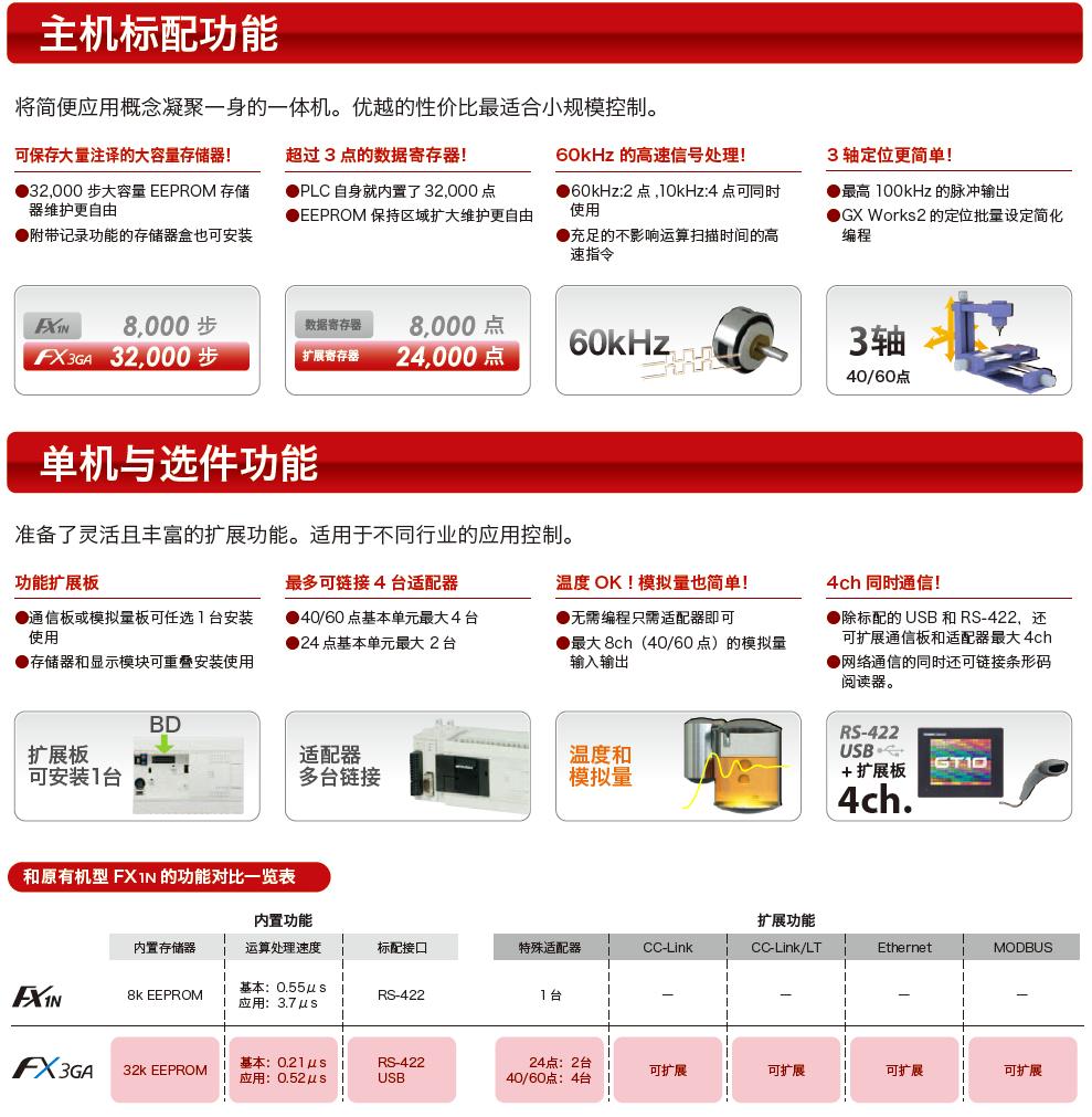 FX3GA系列|可编程控制器-上海菱爵自动化设备有限公司