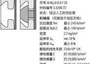 型材和配件的技术参数