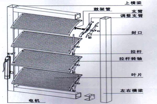 電動戶外遮陽板,魅域遮陽,15201882996