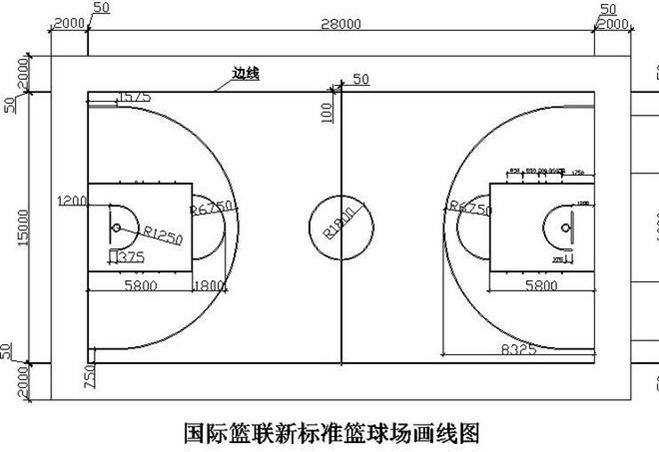 标准篮球场划线尺寸图