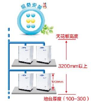 GMV室内机层叠安装效果图