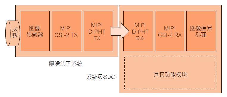 NXP17051202