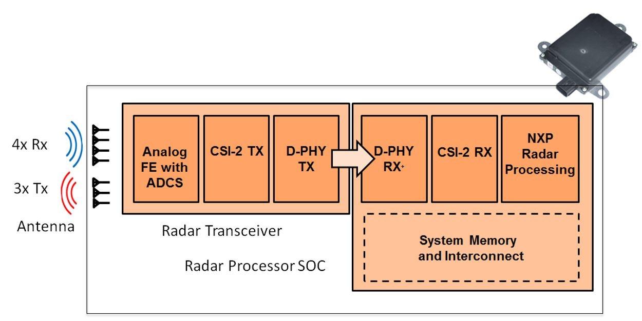 NXP17051205