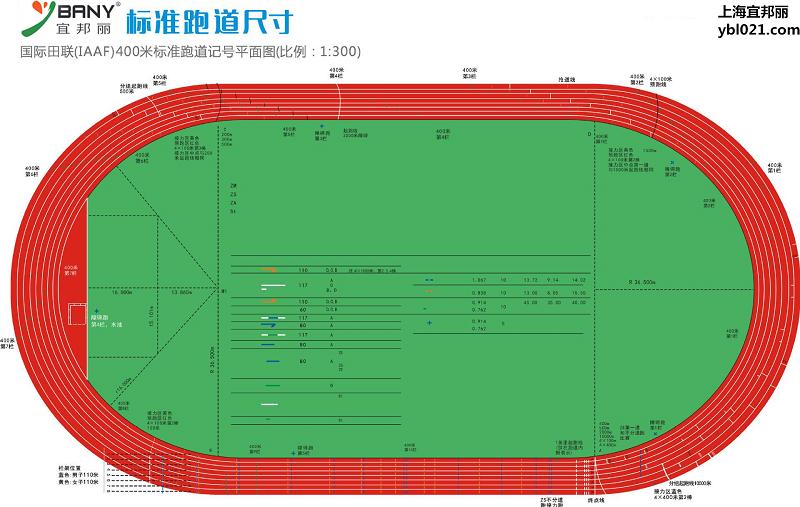 标准400米塑胶跑道尺寸图