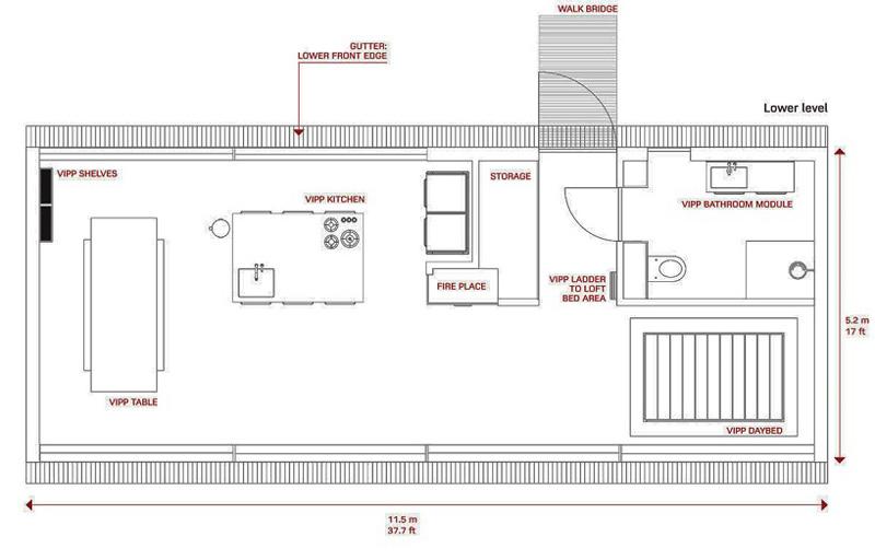 VIPP计划设计(3)
