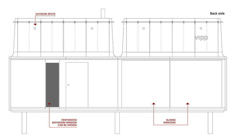 VIPP计划设计(1)