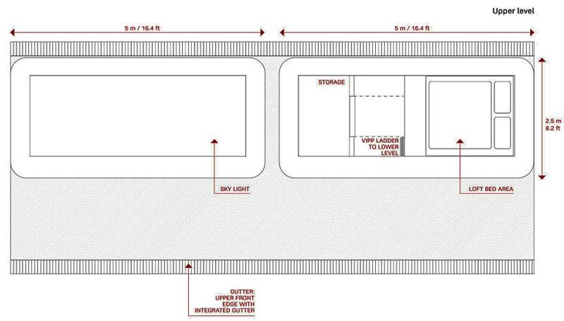 VIPP计划设计(4)