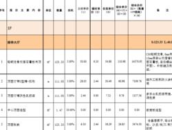 铭思监理 上海工程工装监理案例