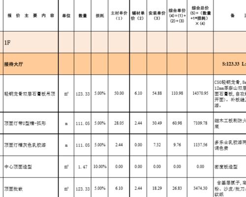 銘思監理 上海工程工裝監理案例