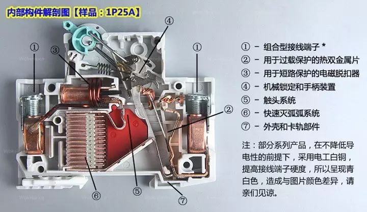 监控工程,接电你是接漏电保护器,还是接空开呢?
