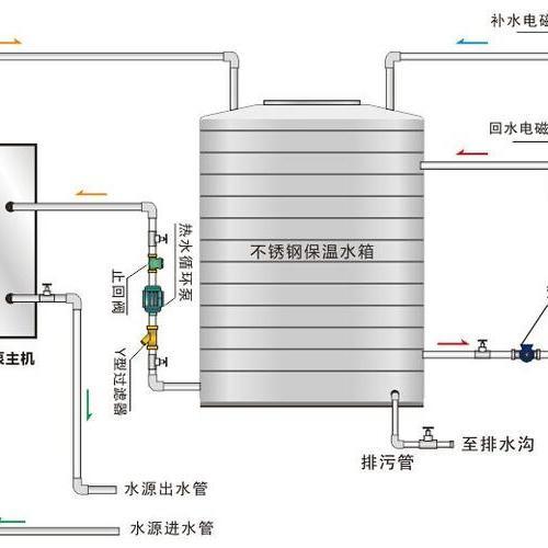 洗浴热水官网项目
