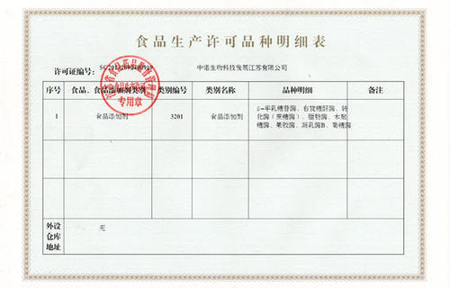 生产许可证-明细
