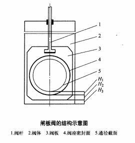 电动闸板阀结构示意图