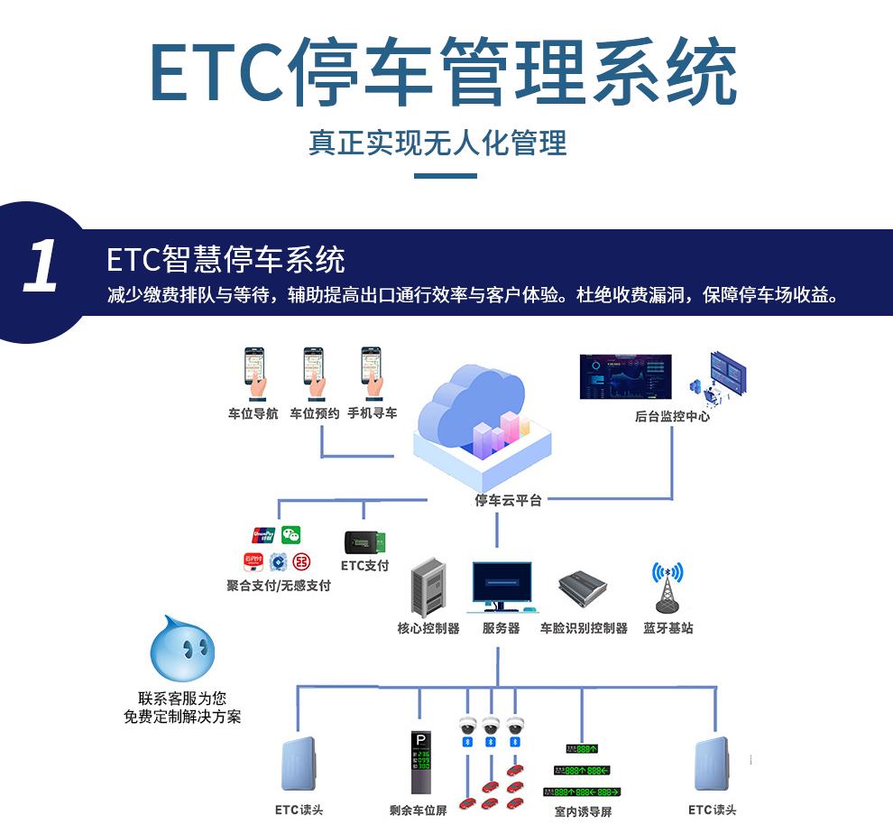 ETC一体机_07.png