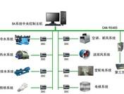 集成中央管理系统图