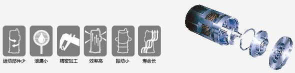 卧式涡旋压缩机