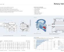 ZXD1.5bar 貫通型旋轉閥外形尺寸圖
