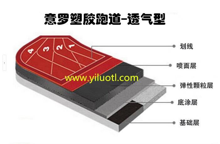 透氣型塑膠跑道結構