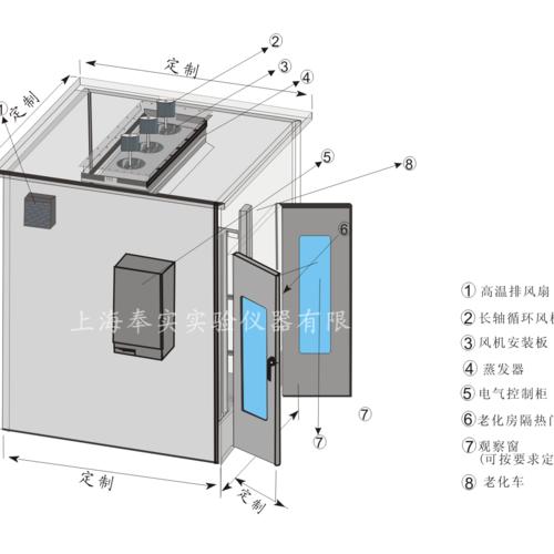 非标试验箱专业设计