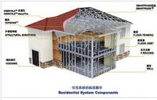 轻钢结构住宅屋面系统