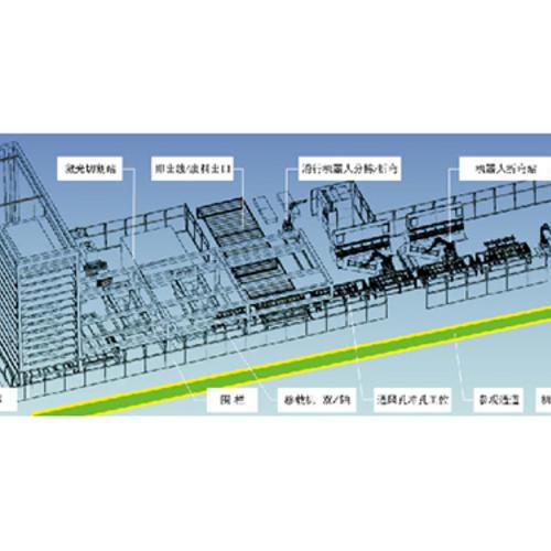 机箱机构智能生产线1.jpg