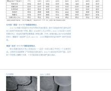 GE 濾材材質和工況的選擇
