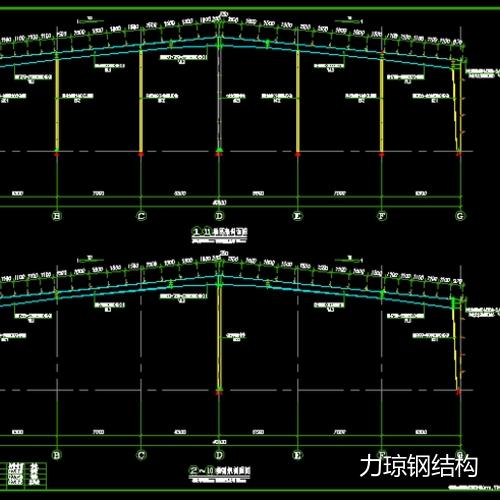 钢结构剖析