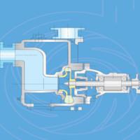 SSP系列自吸泵