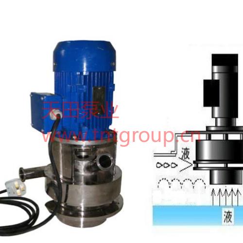 ADF  系列機械消泡器