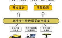 万博体育App激光扫描仪用于汽车制造、设计、检测