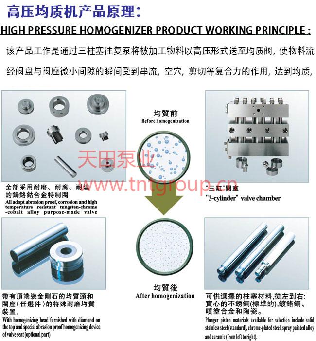 HPH系列高压均质机工作原理.jpg