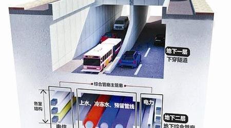 城市综合管廊项目无线通信系统技术方案
