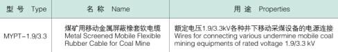 煤矿用电缆04.jpg