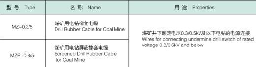 煤矿用电缆05.jpg
