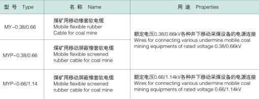煤矿用电缆03.jpg