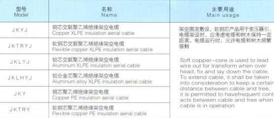 架空电缆02.jpg