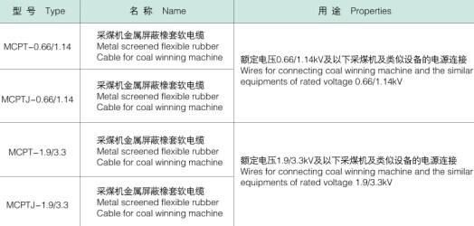 煤矿用电缆02.jpg