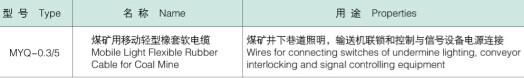 煤矿用电缆06.jpg