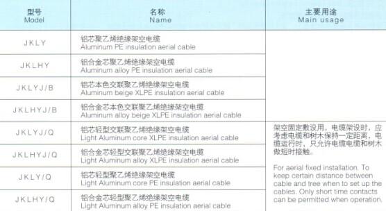 架空电缆03.jpg