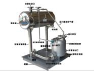 气动单泵凝结水回收装置图