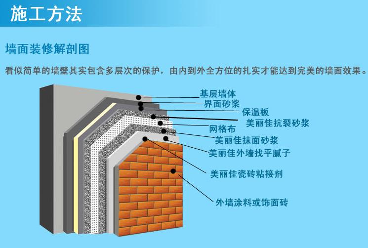 外墙砂壁质感漆施工方法
