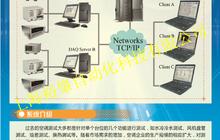 空调综合测试系统