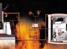 IFFS灭火系统——应用效果图