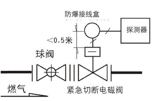 工程安装图.jpg