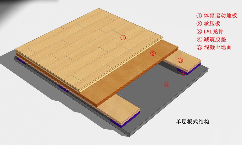 运动木地板结构 (2).jpg