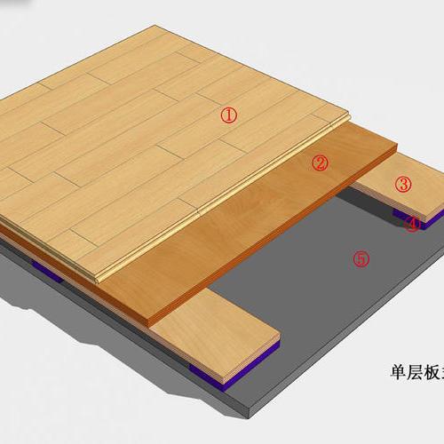 运动场地木地板